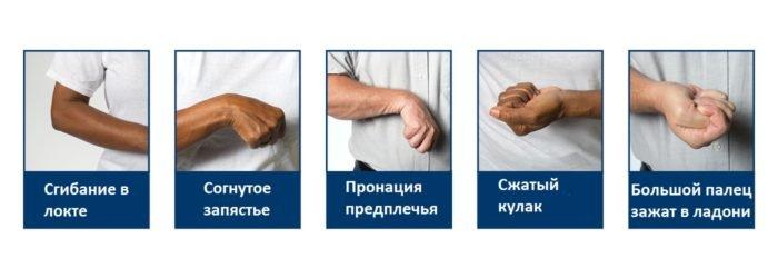 uls_armmovement-e1471521512339.jpg